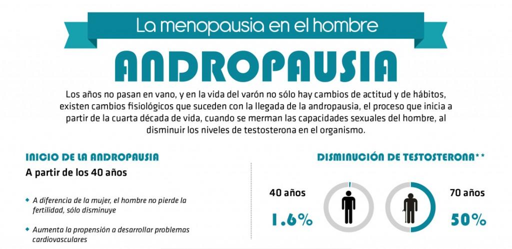 Infografia sobre la andopausia
