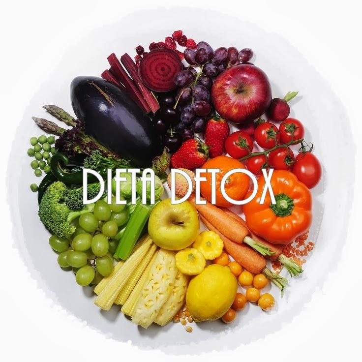 dietadetox