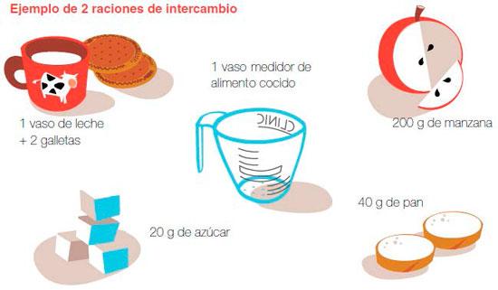ejemplo_2raciones